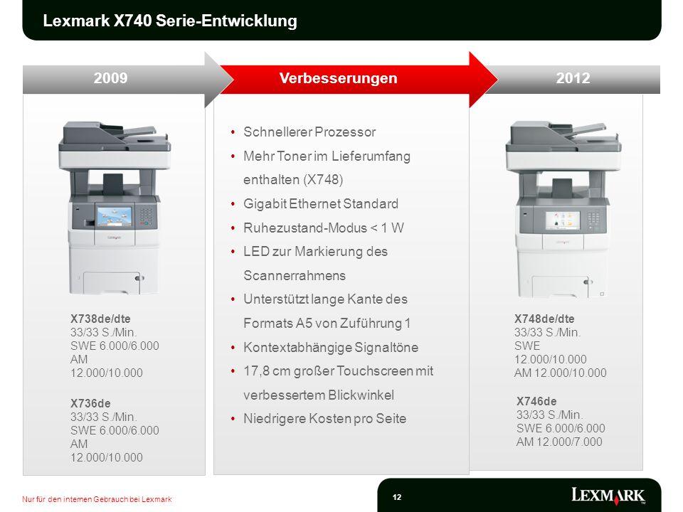 Lexmark X740 Serie-Entwicklung