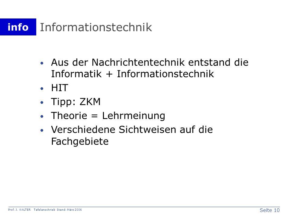 Informationstechnik Aus der Nachrichtentechnik entstand die Informatik + Informationstechnik. HIT.