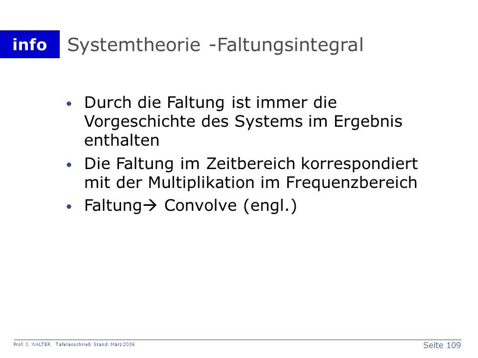 Systemtheorie -Faltungsintegral