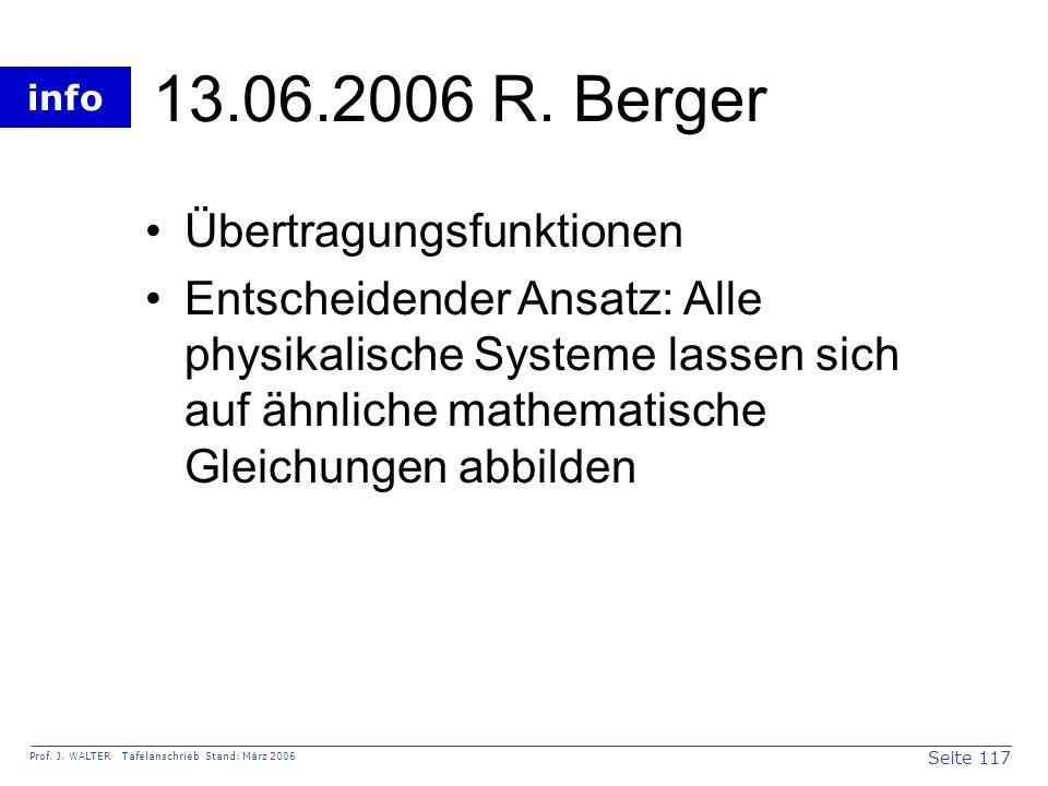 13.06.2006 R. Berger Übertragungsfunktionen