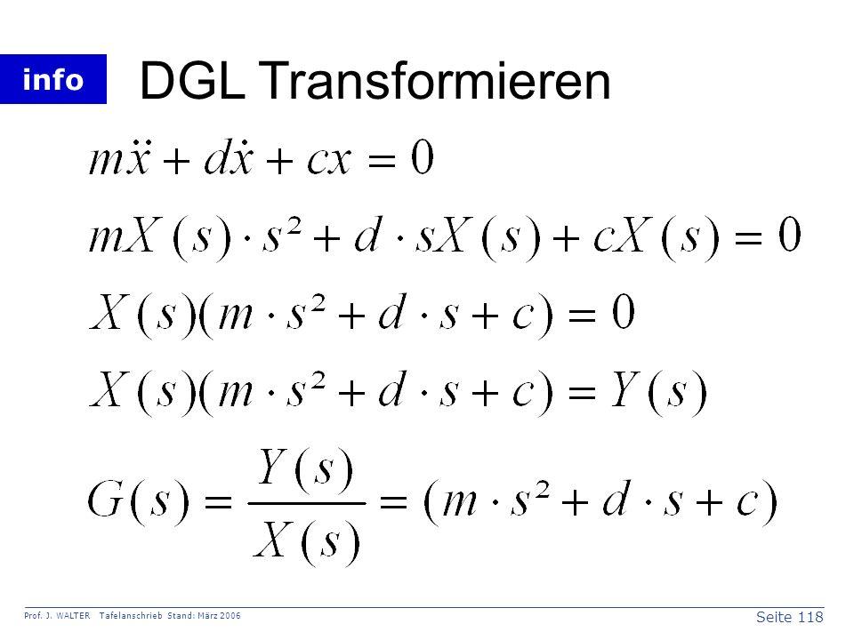 DGL Transformieren