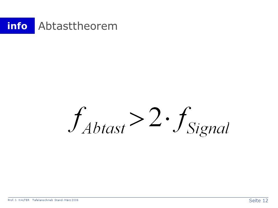 Abtasttheorem