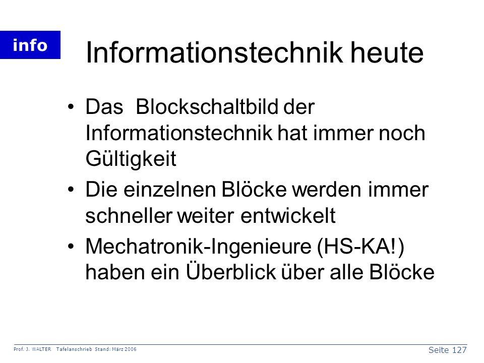 Informationstechnik heute