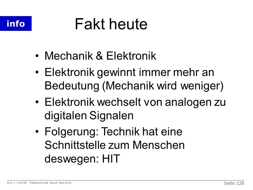 Fakt heute Mechanik & Elektronik