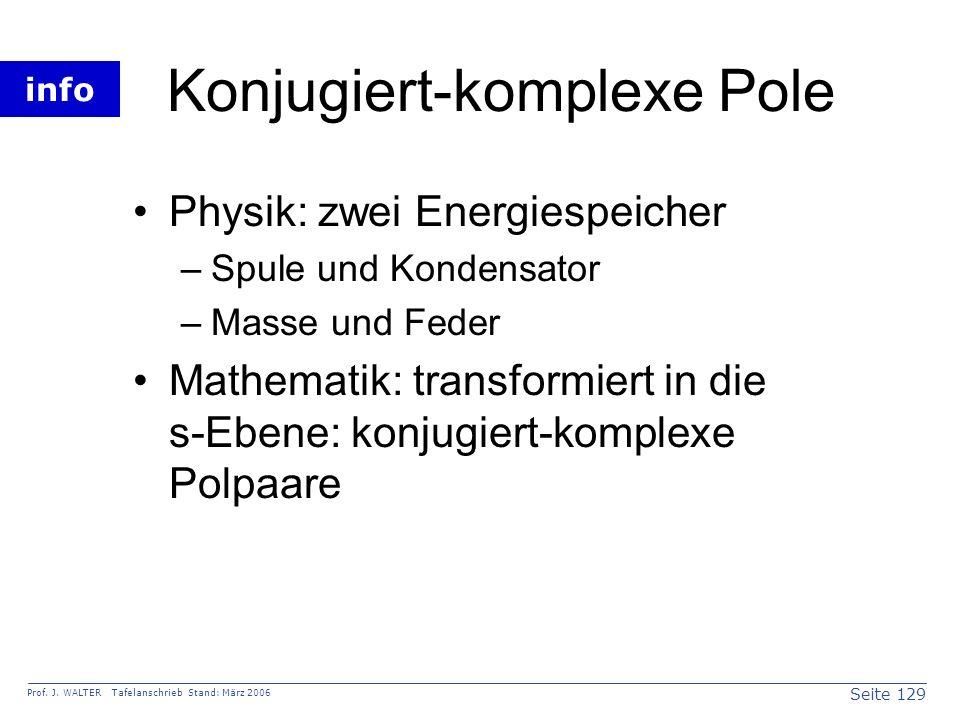 Konjugiert-komplexe Pole