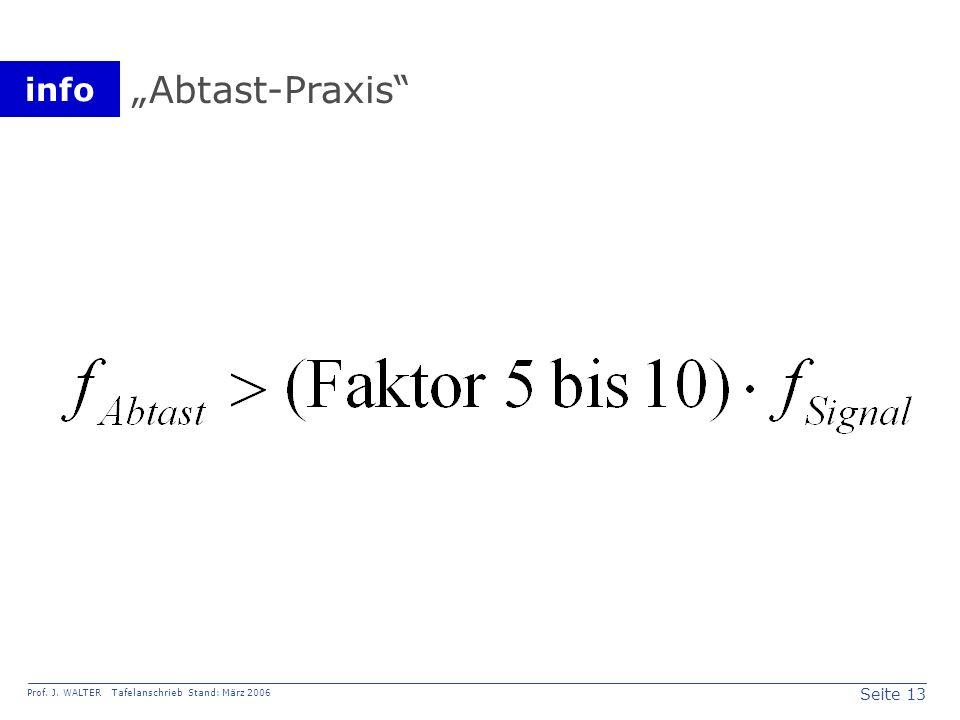 """""""Abtast-Praxis"""