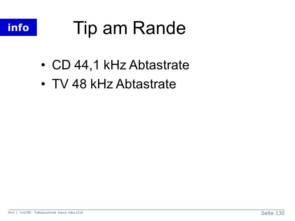 Tip am Rande CD 44,1 kHz Abtastrate TV 48 kHz Abtastrate