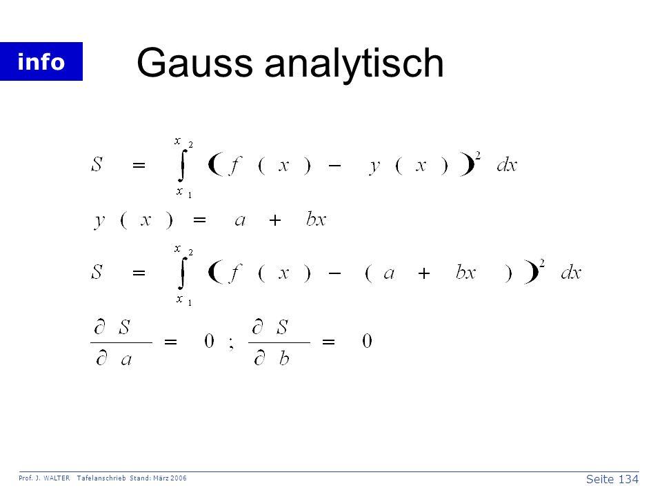 Gauss analytisch