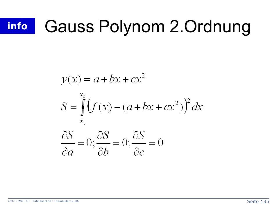 Gauss Polynom 2.Ordnung