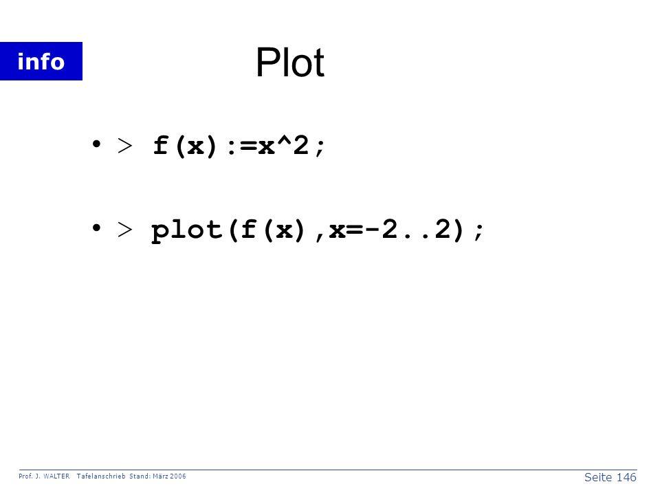 Plot > f(x):=x^2; > plot(f(x),x=-2..2);