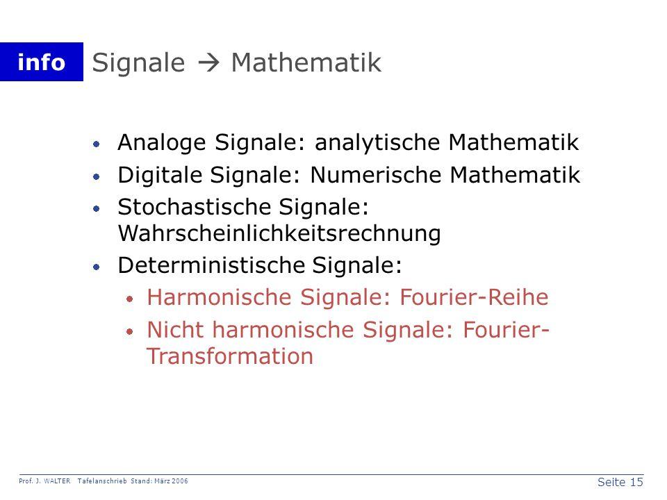 Signale  Mathematik Analoge Signale: analytische Mathematik