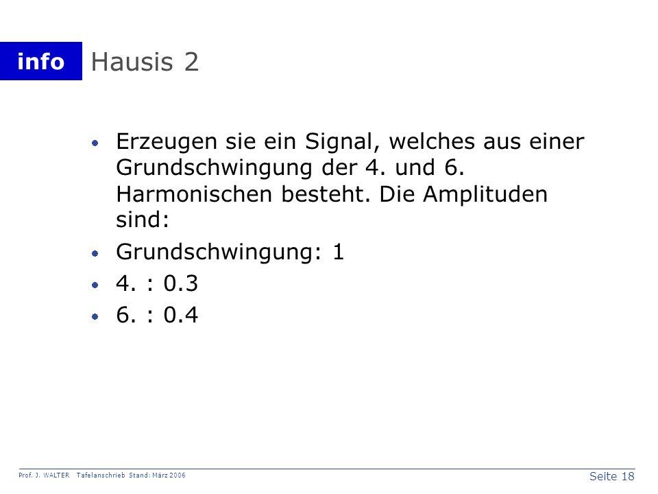 Hausis 2 Erzeugen sie ein Signal, welches aus einer Grundschwingung der 4. und 6. Harmonischen besteht. Die Amplituden sind: