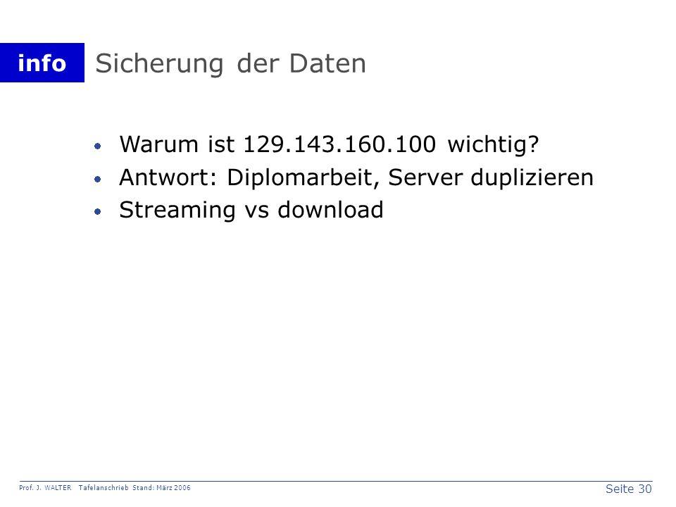 Sicherung der Daten Warum ist 129.143.160.100 wichtig