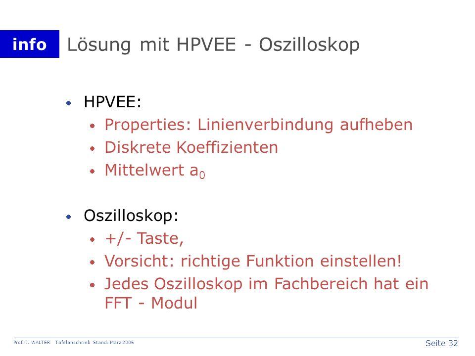 Lösung mit HPVEE - Oszilloskop