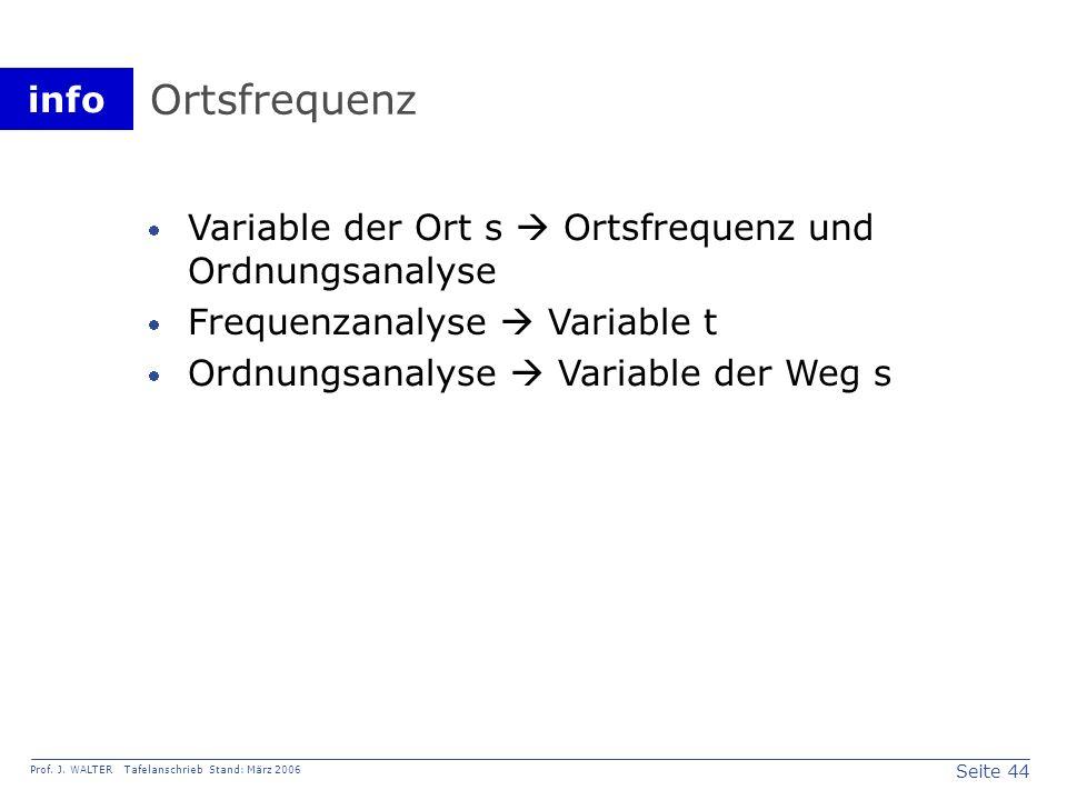 Ortsfrequenz Variable der Ort s  Ortsfrequenz und Ordnungsanalyse