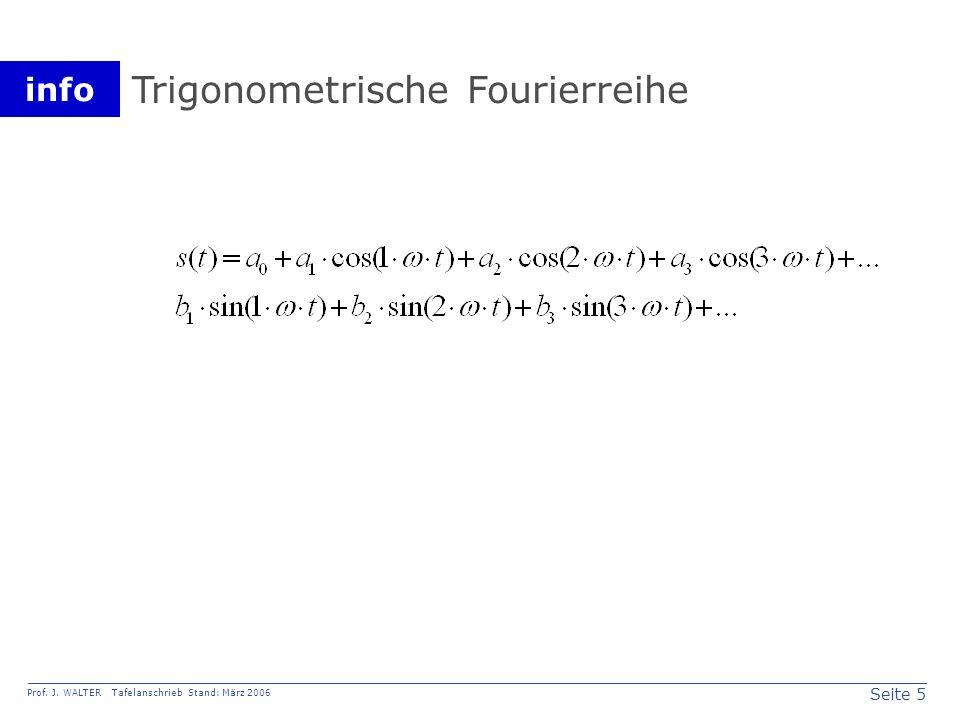 Trigonometrische Fourierreihe