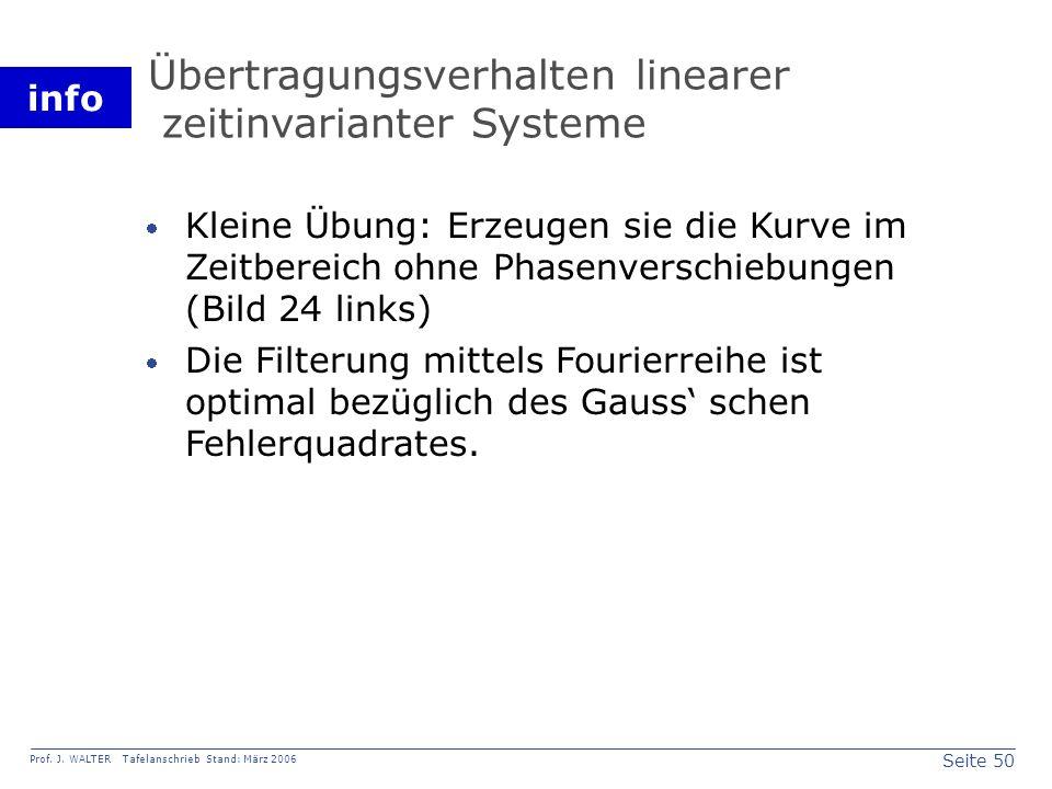 Übertragungsverhalten linearer zeitinvarianter Systeme