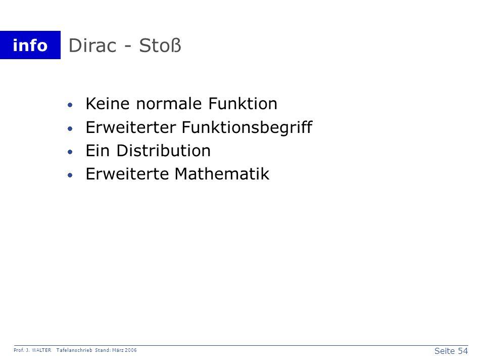 Dirac - Stoß Keine normale Funktion Erweiterter Funktionsbegriff