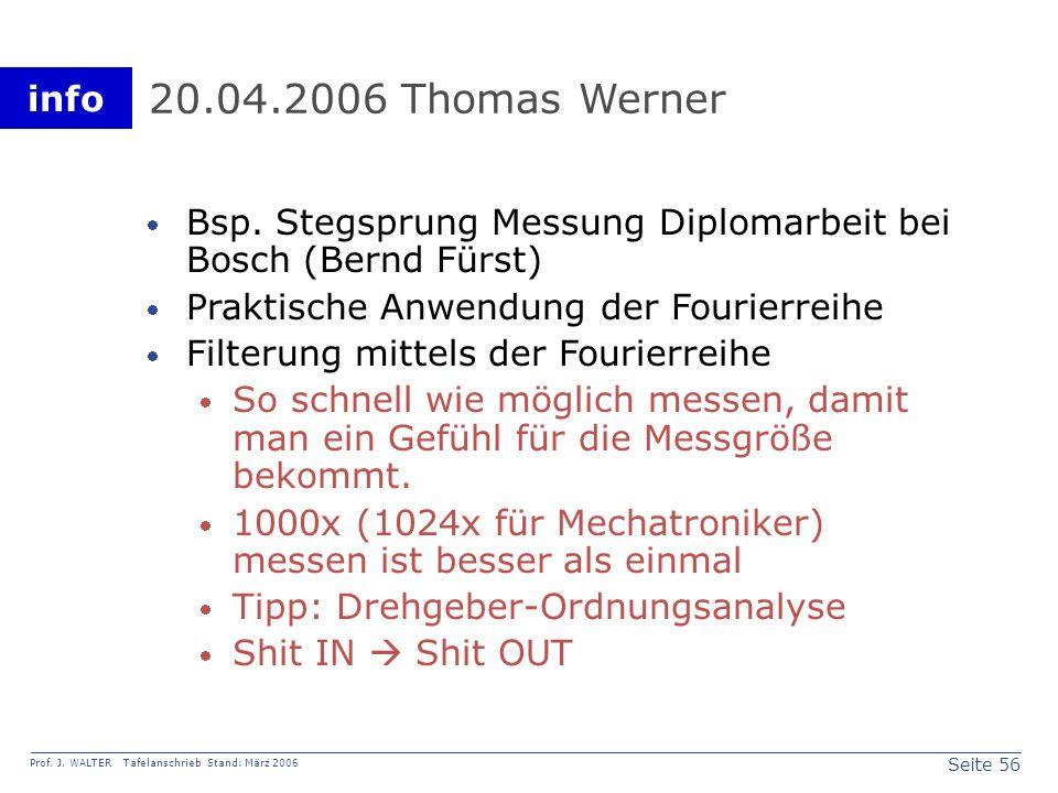 20.04.2006 Thomas Werner Bsp. Stegsprung Messung Diplomarbeit bei Bosch (Bernd Fürst) Praktische Anwendung der Fourierreihe.