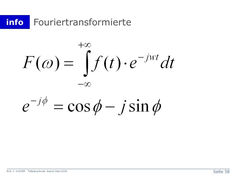 Fouriertransformierte
