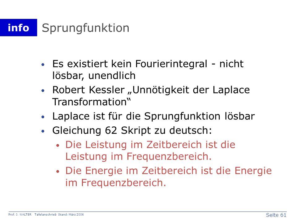 """Sprungfunktion Es existiert kein Fourierintegral - nicht lösbar, unendlich. Robert Kessler """"Unnötigkeit der Laplace Transformation"""