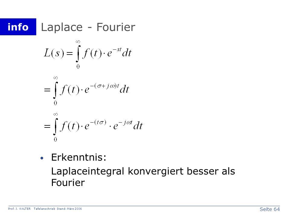 Laplace - Fourier Erkenntnis: