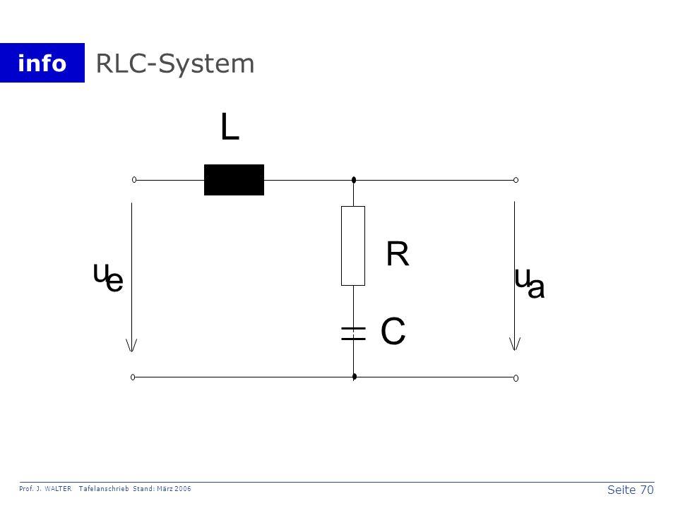 RLC-System u e a R C L