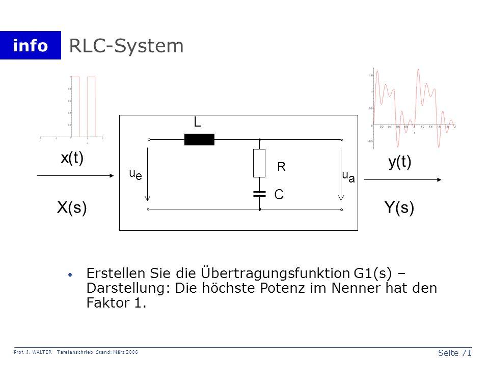 RLC-System x(t) y(t) X(s) Y(s) L C