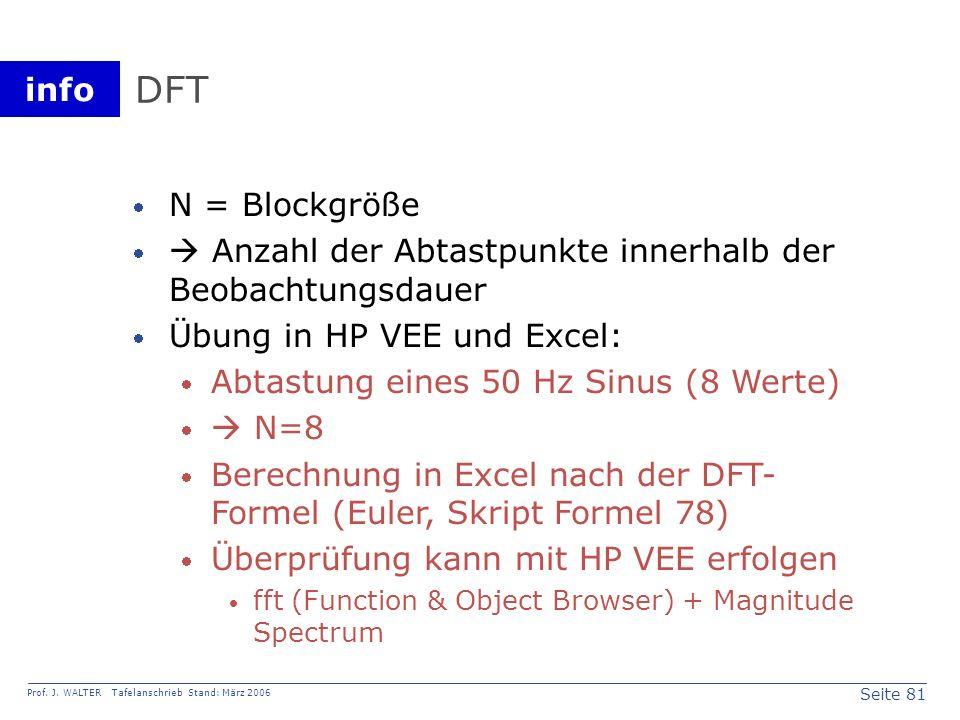 DFT N = Blockgröße.  Anzahl der Abtastpunkte innerhalb der Beobachtungsdauer. Übung in HP VEE und Excel: