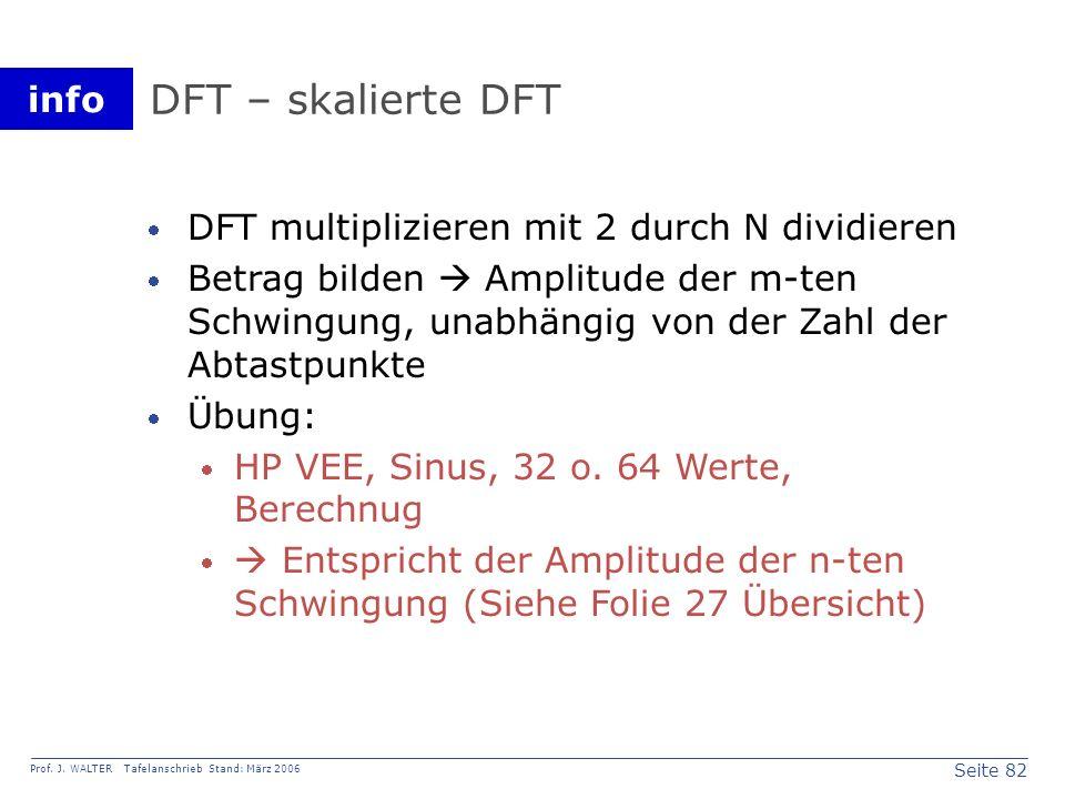 DFT – skalierte DFT DFT multiplizieren mit 2 durch N dividieren