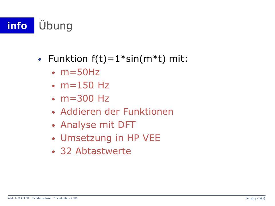 Übung Funktion f(t)=1*sin(m*t) mit: m=50Hz m=150 Hz m=300 Hz