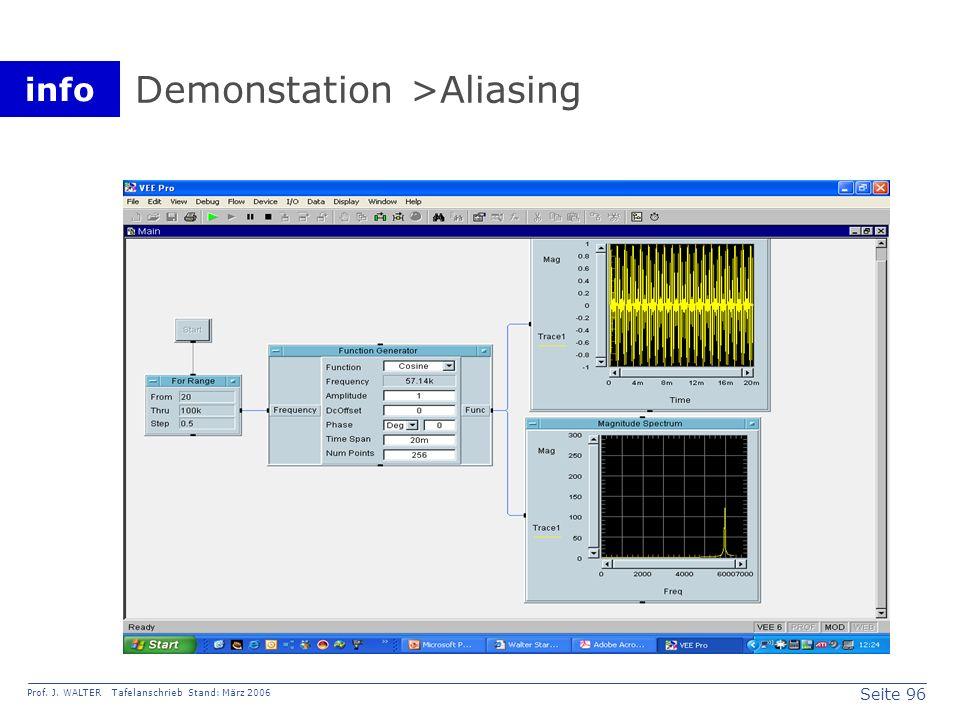 Demonstation >Aliasing