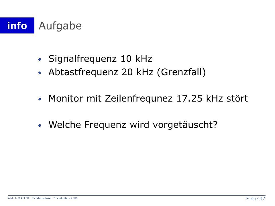 Aufgabe Signalfrequenz 10 kHz Abtastfrequenz 20 kHz (Grenzfall)