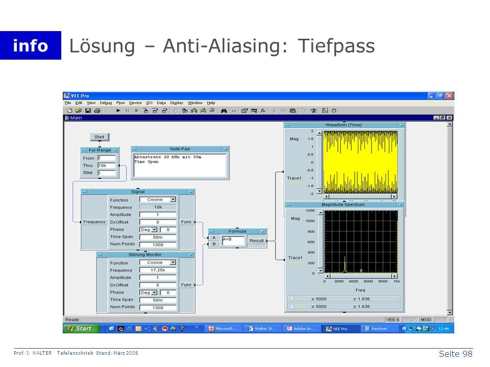 Lösung – Anti-Aliasing: Tiefpass