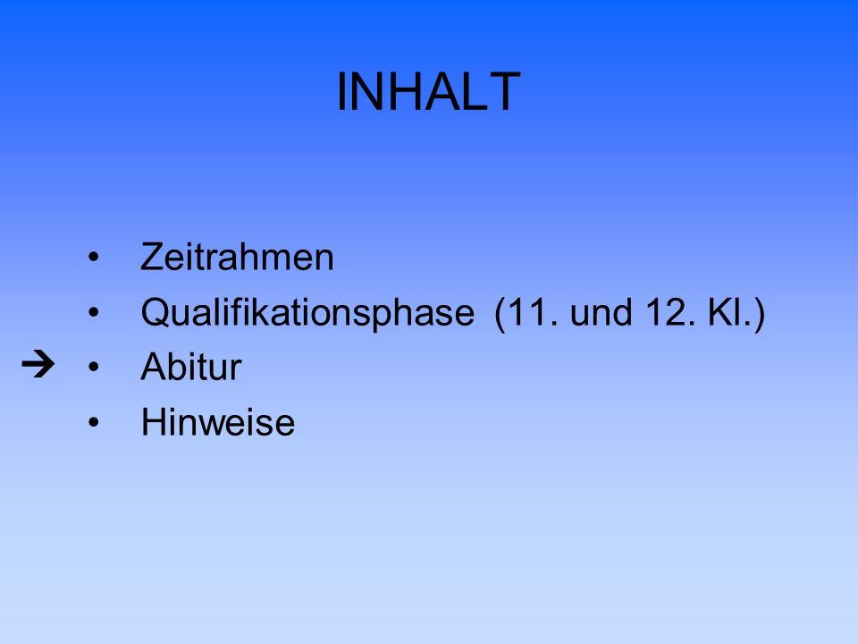INHALT Zeitrahmen Qualifikationsphase (11. und 12. Kl.) Abitur