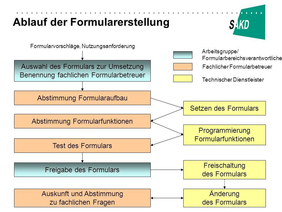 Ablauf der Formularerstellung