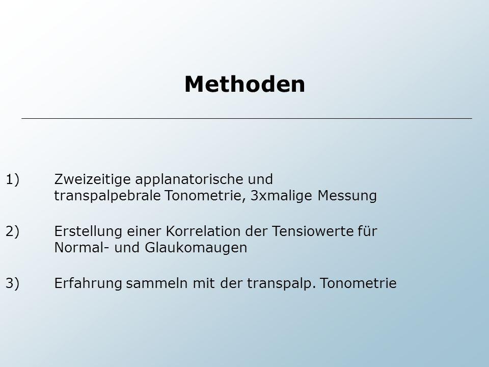 Methoden 1) Zweizeitige applanatorische und