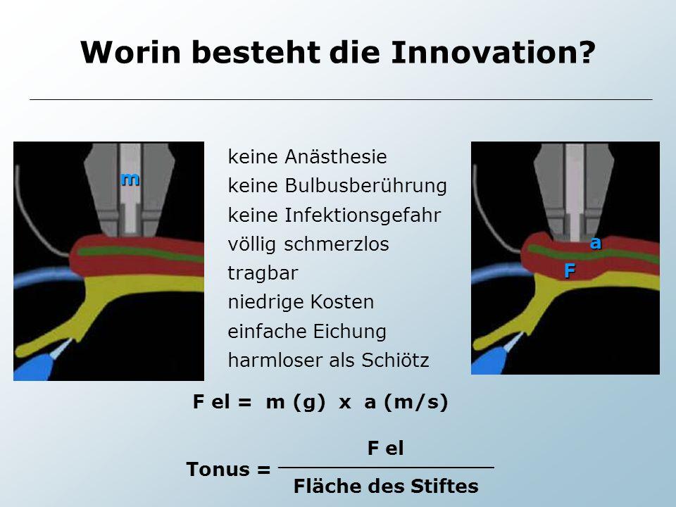 Worin besteht die Innovation