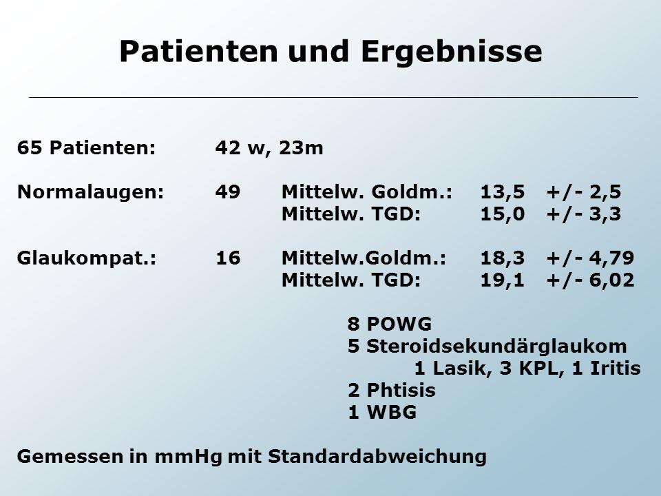 Patienten und Ergebnisse