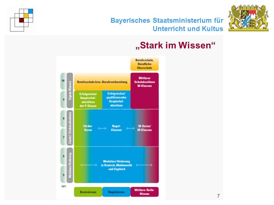 """""""Stark im Wissen"""