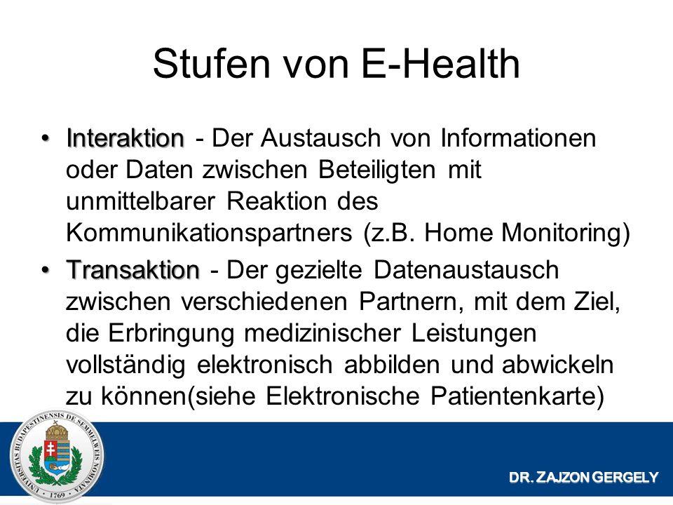 Stufen von E-Health