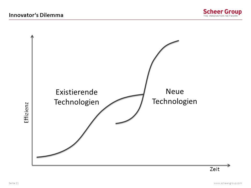 Existierende Neue Technologien Technologien Innovator's Dilemma