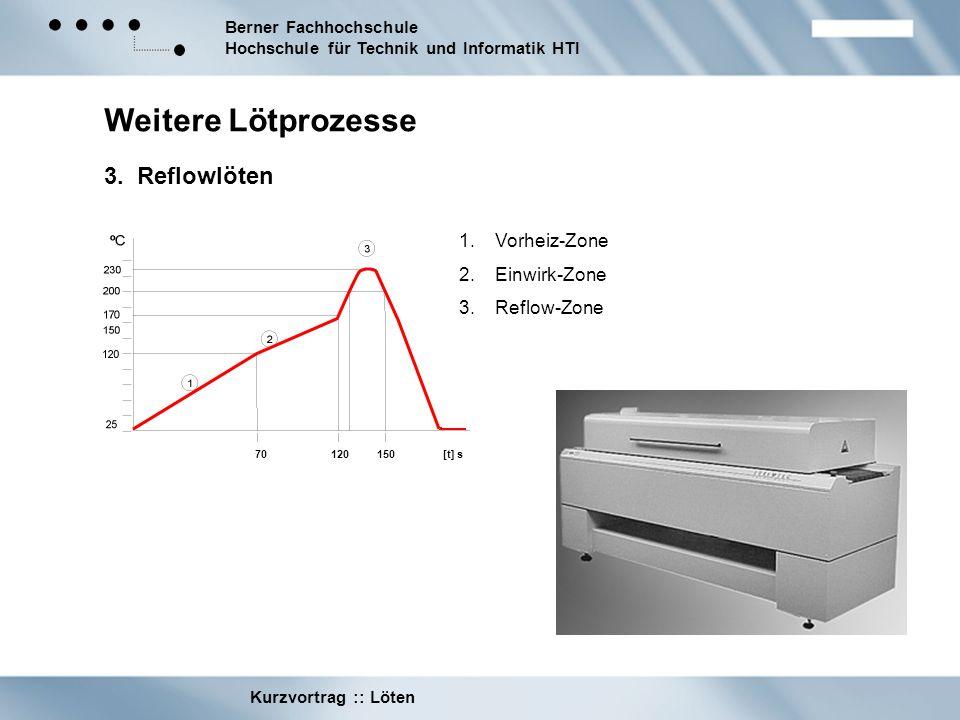 Weitere Lötprozesse 3. Reflowlöten Vorheiz-Zone Einwirk-Zone