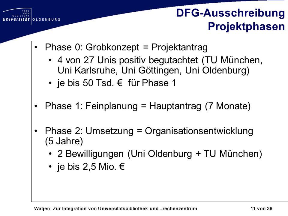 DFG-Ausschreibung Projektphasen