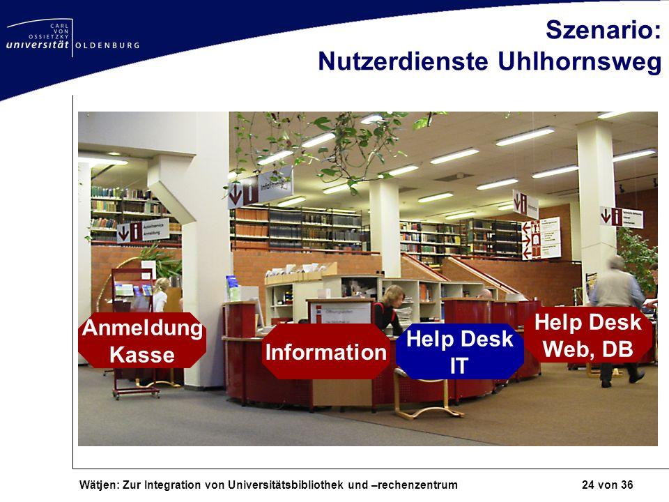 Szenario: Nutzerdienste Uhlhornsweg