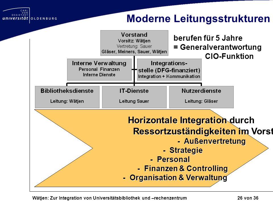 Moderne Leitungsstrukturen