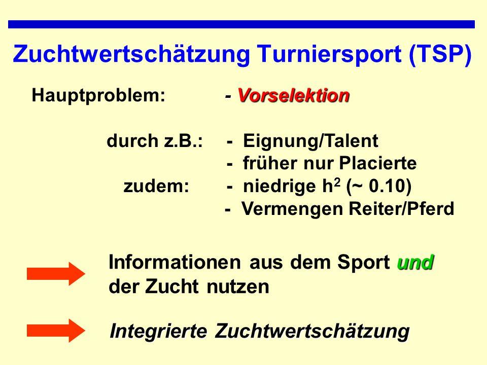 Zuchtwertschätzung Turniersport (TSP)