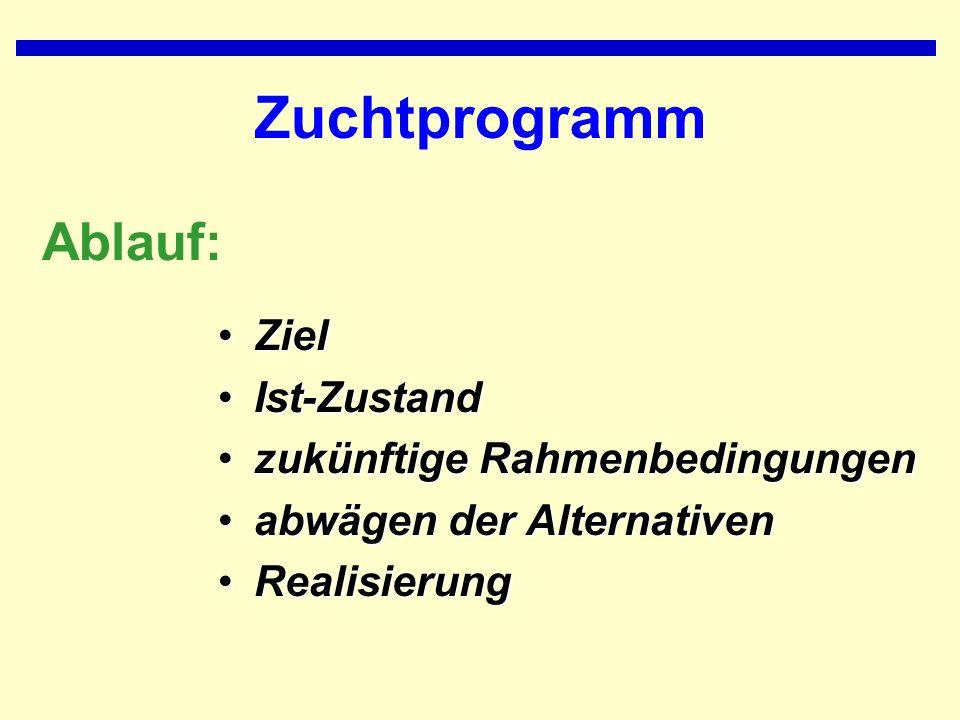 Zuchtprogramm Ablauf: Ziel Ist-Zustand zukünftige Rahmenbedingungen