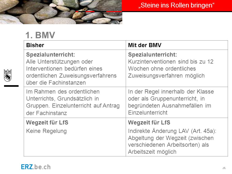 1. BMV Bisher. Mit der BMV.