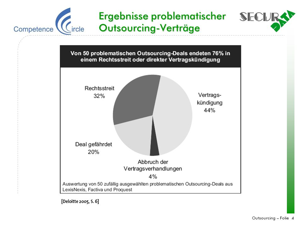 Ergebnisse problematischer Outsourcing-Verträge